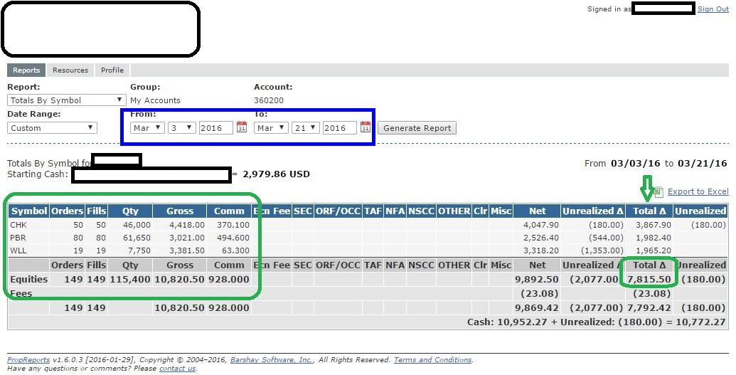 GT-ACCT profit_by_symbol 21-03-16-3